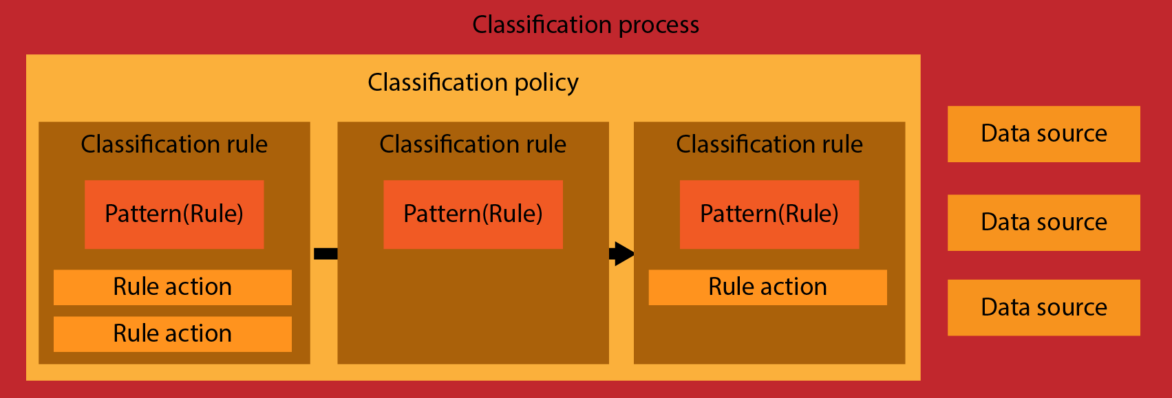 policy process part 1 Part 1 – ucapt and the dossier review process appointment, promotion, and  tenure process 11 overview of process appointment, promotion, and tenure.